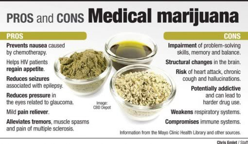 med marijuana facts image