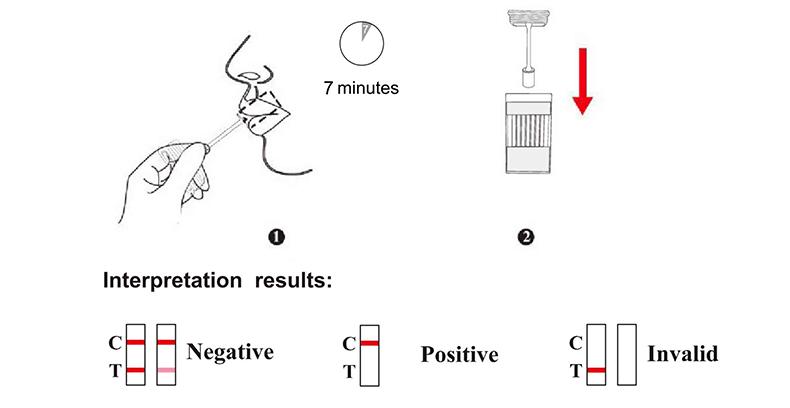 InstaCube Instructions